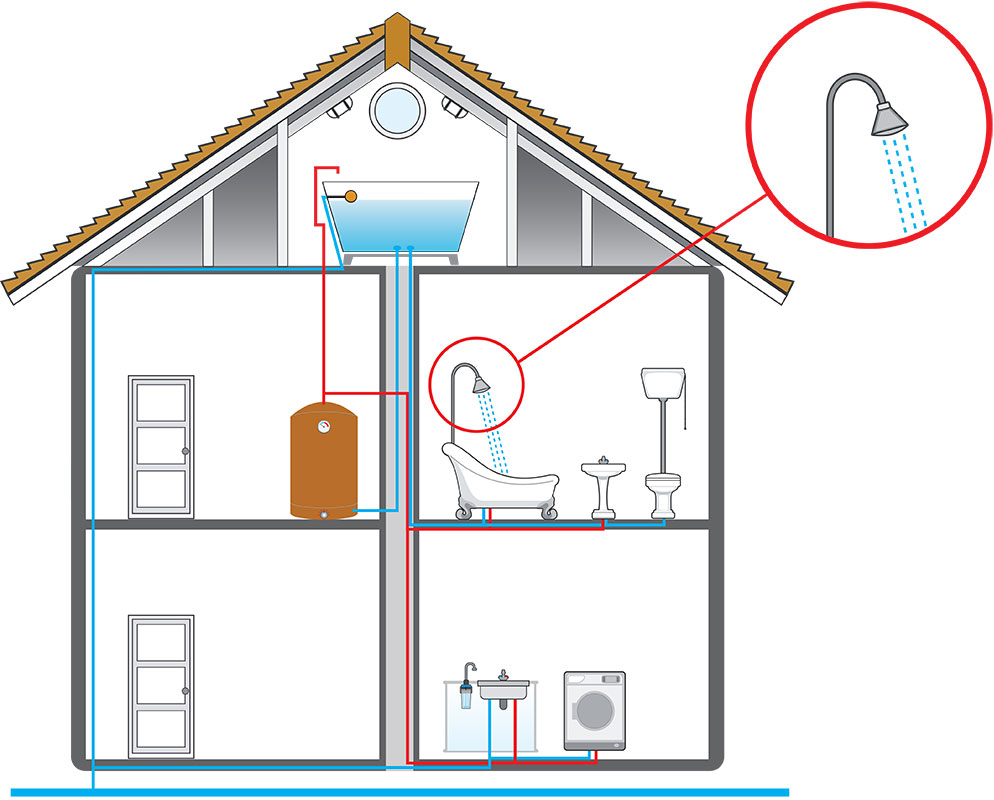 Compare with Traditional Plumbing